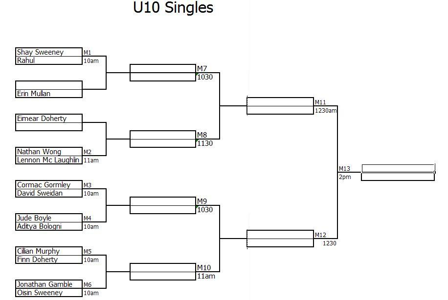 u10 singles draw2 City of Derry Junior Matchplays  13 April 2014