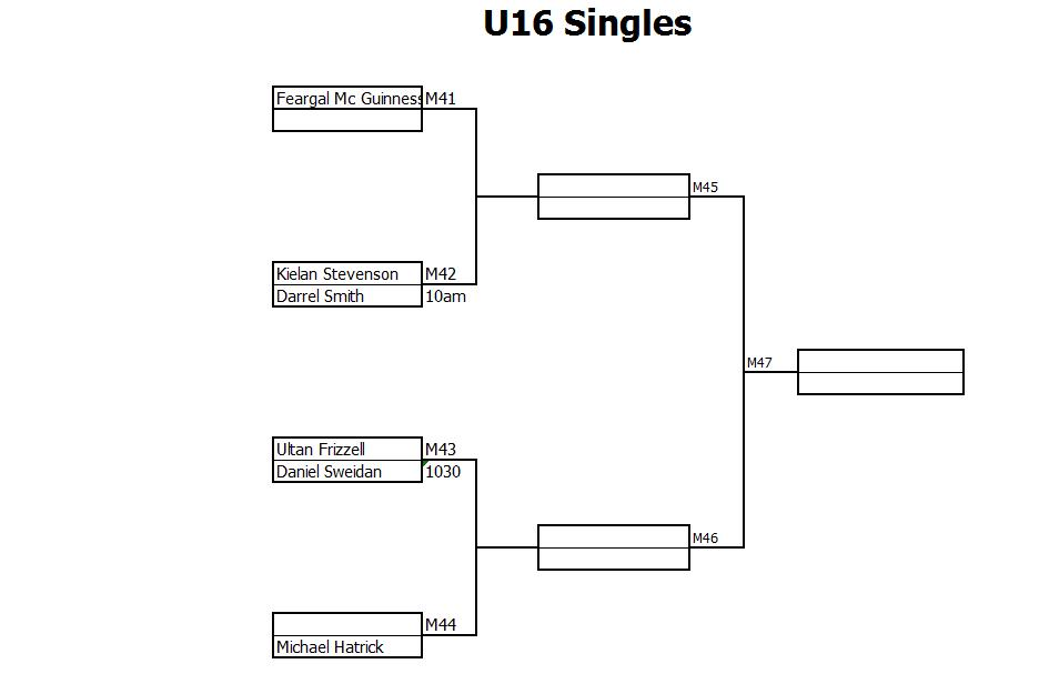 u16 singles draw City of Derry Junior Matchplays  13 April 2014